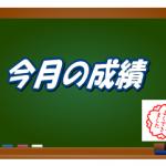 3月 結果報告 ¥471,500