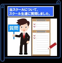 日経225オンライントレードスクール